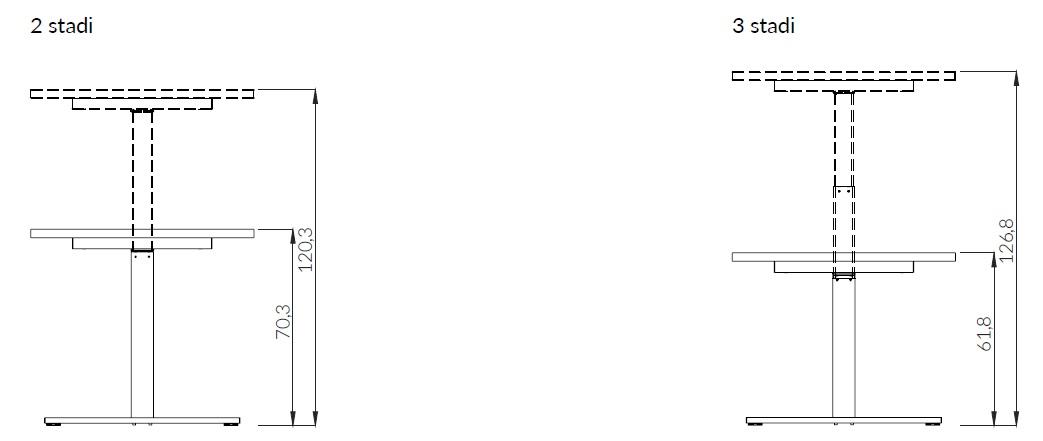 2-e-3-stadi.jpg